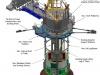 Zamenjava glave reaktorske posode (RVCH) z nadgradnjo sklopa za poenostavljeno manipulacijo (SHA)